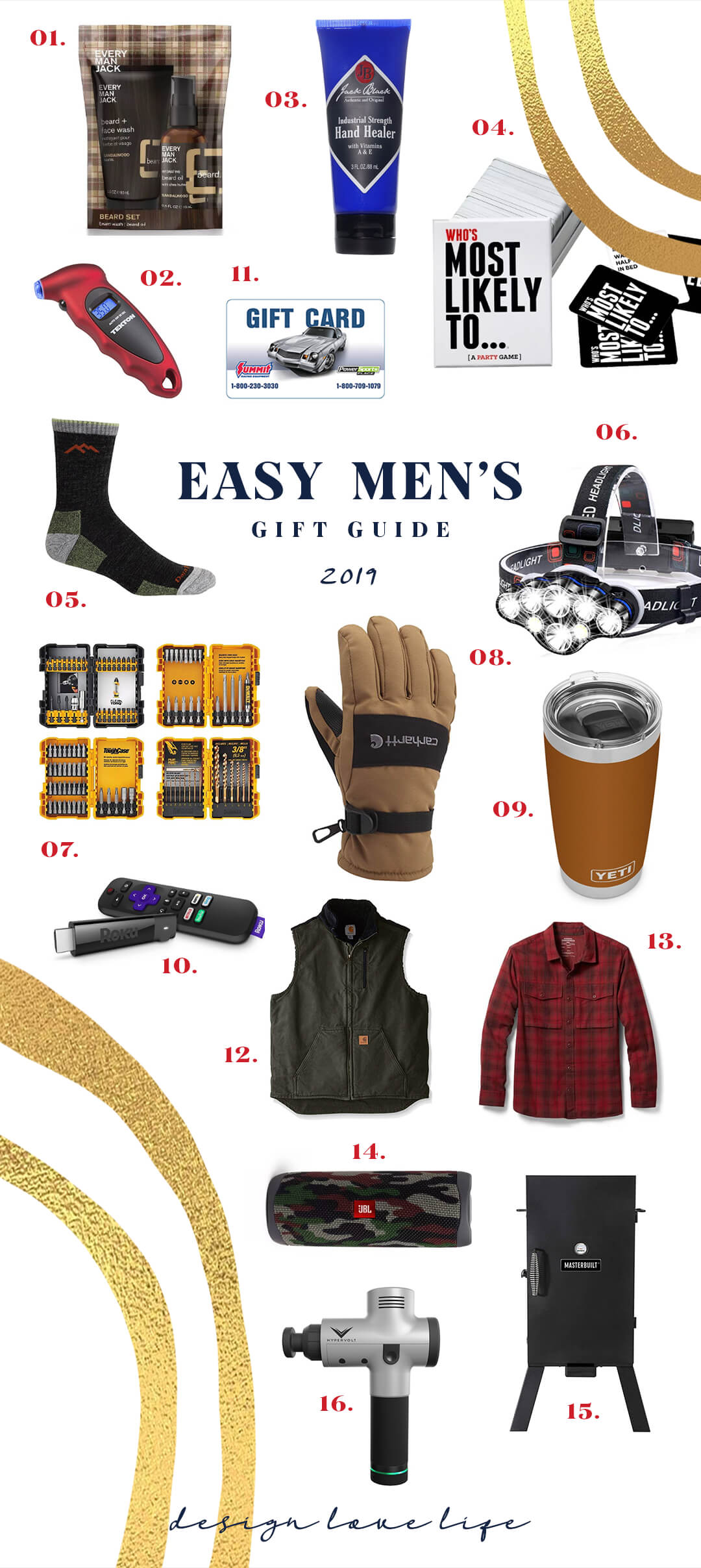 Easy Men's Gift Guide for last minute ideas